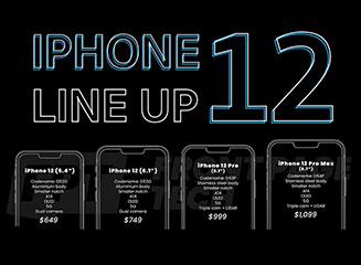 อัพเดทข่าว iPhone 12 ทั้งสเปคและราคาที่น่าสนใจ